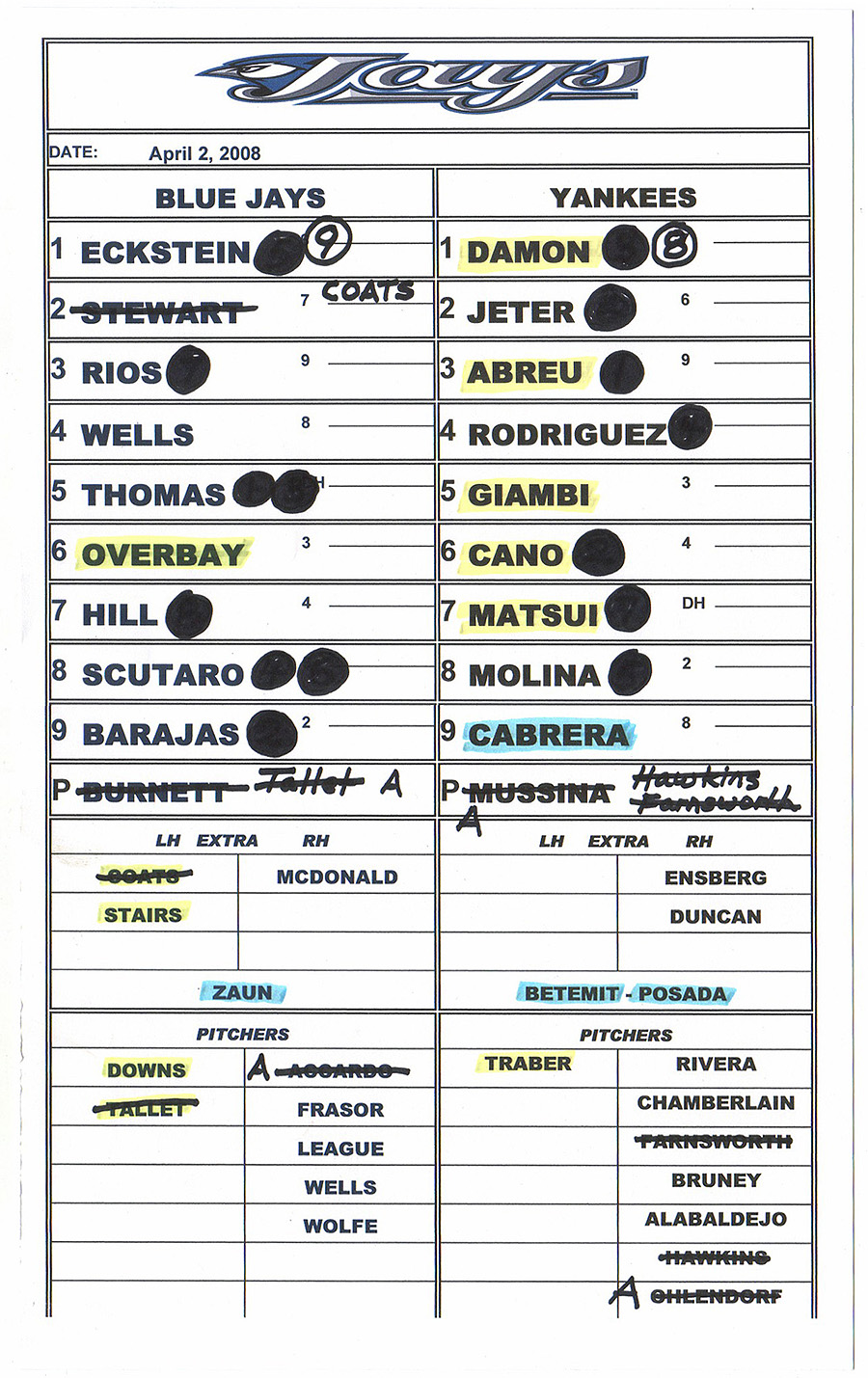 lineup card template - 28 images - baseball line up card template ...