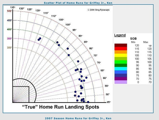 hit_tracker_griffey_2007.jpg