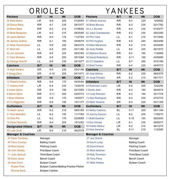 3a_orioles_yankees_rosters.jpg