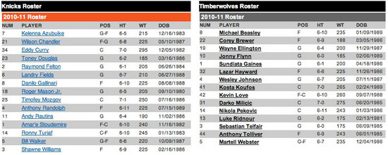 4_rosters_12_06_10.jpg