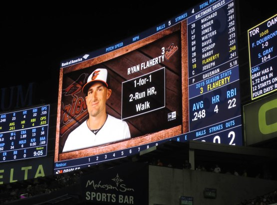 20_ryan_flaherty_jumbotron